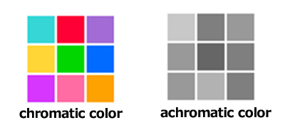 achromatic and chromatic